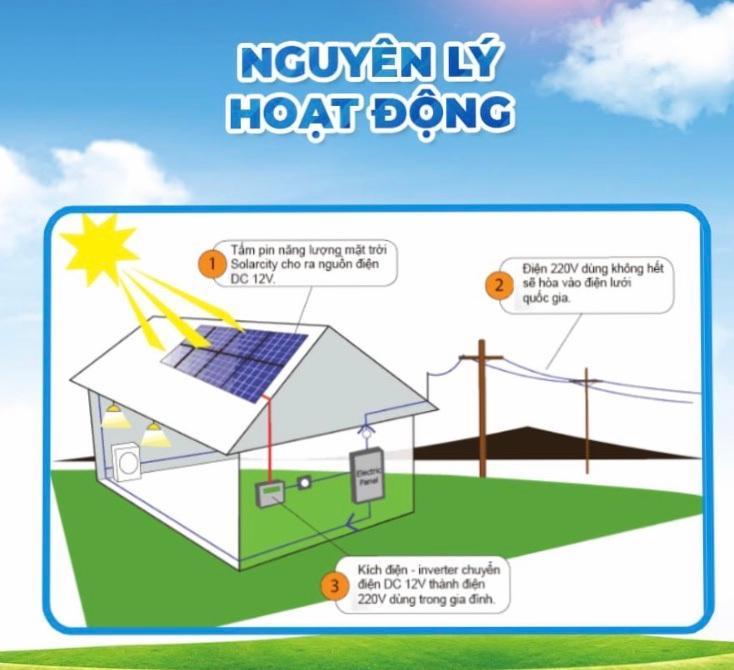 """c93c54c21c03fc4f7c1a0aca140d81aa - Có thể """"bán điện"""" lại cho """"Nhà đèn"""" từ hệ thống điện mặt trời mái nhà"""