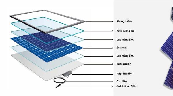 Dịch vụ lắp đặt điện mặt trời tại hà nội chất lượng uy tín nhất. Tam-pin-mat-troi-tai-ha-noi-01
